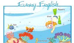 Вивчаємо англійські слова для дітей