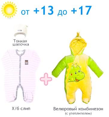 Як одягти дитину влітку: оновлюємо гардероб фото