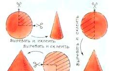Як зробити конус з паперу? фото
