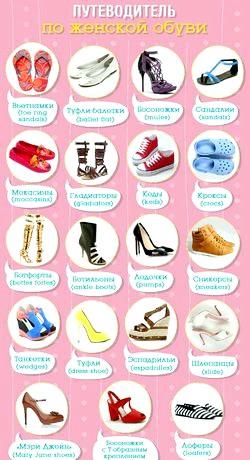Як вибрати зручну літнє взуття