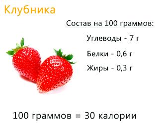 склад і калорійність полуниці