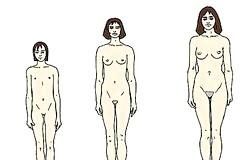Період статевого дозрівання у дівчаток фото