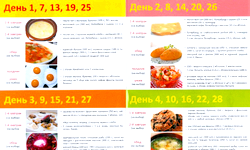 Детальний меню годуючої