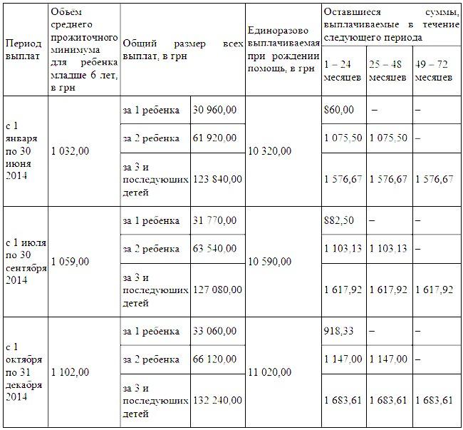 В Україні відкрився центр імітації пологів фото