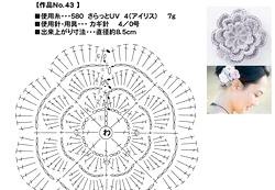 Вязание. Багатошаровій в'язання квітка фото