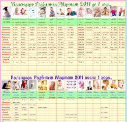 Календар розвитку дитини до року