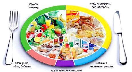 Що можна їсти мамі, що годує