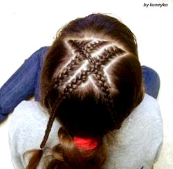 Зачіски для волосся для дівчаток фото
