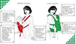 Що вибрати: слінг-шарф або слінг-рюкзак?